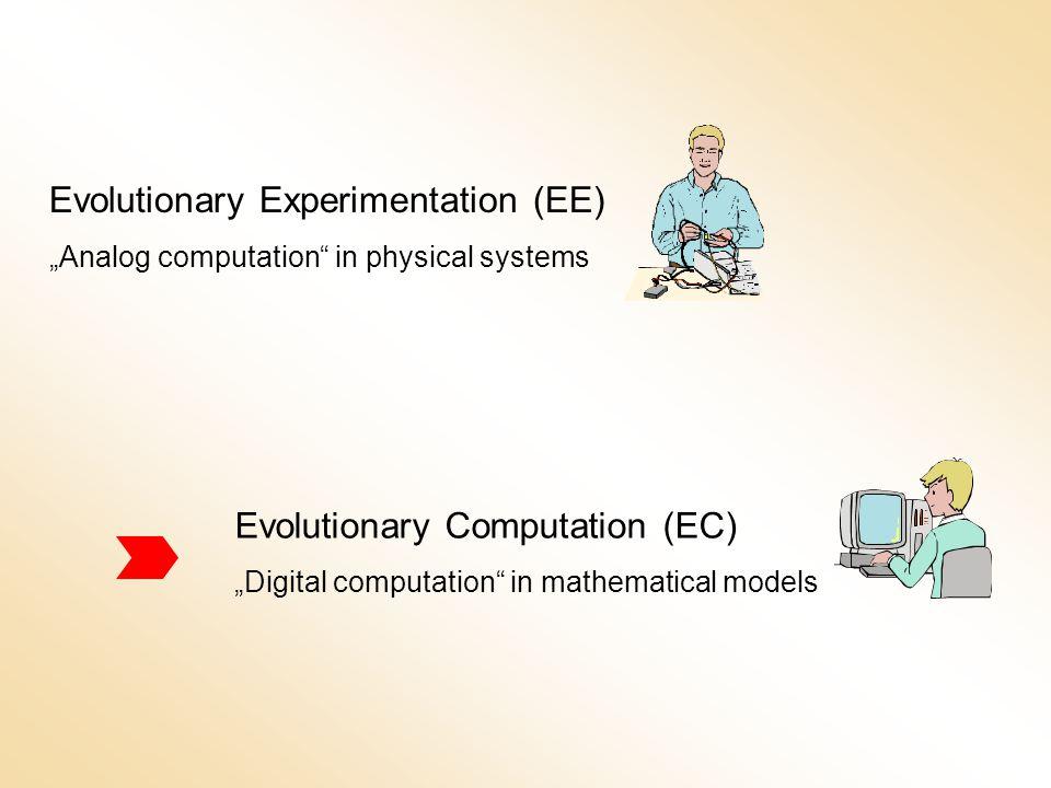 "Evolutionary Experimentation (EE) ""Analog computation in physical systems Evolutionary Computation (EC) ""Digital computation in mathematical models"