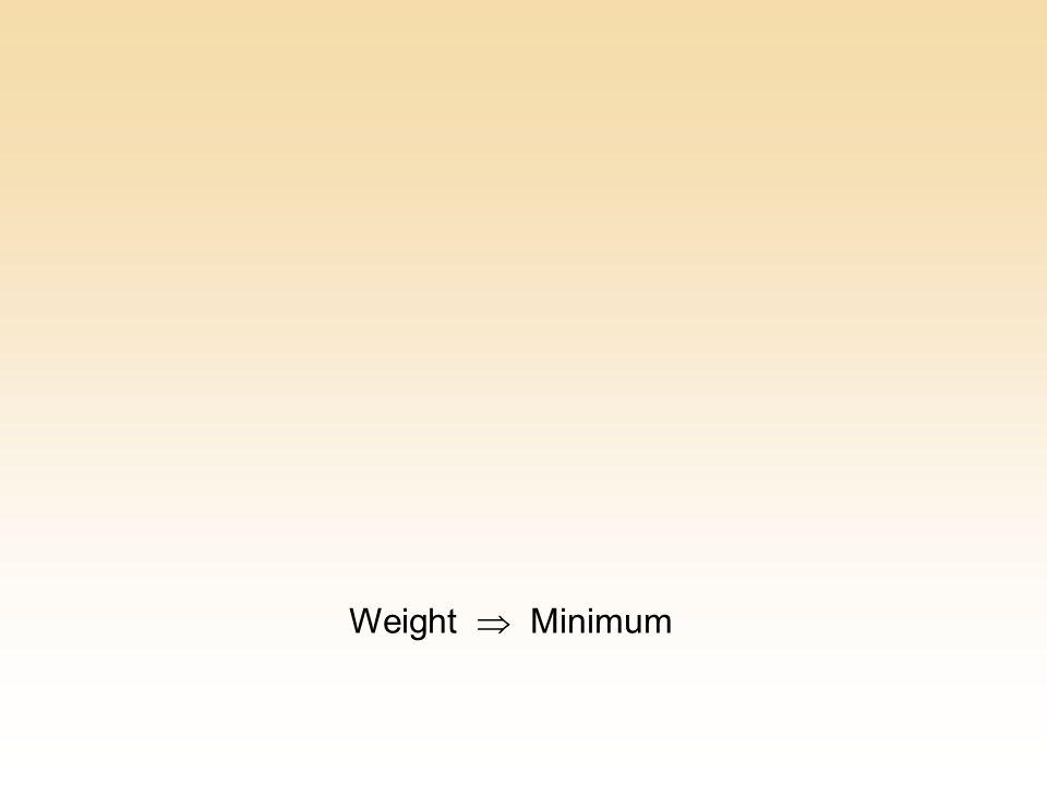 Weight  Minimum