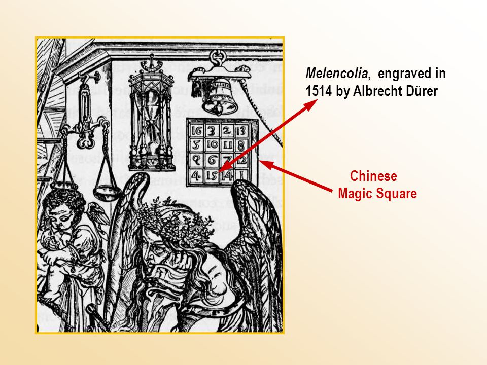 Melencolia, engraved in 1514 by Albrecht Dürer Magic Square Chinese