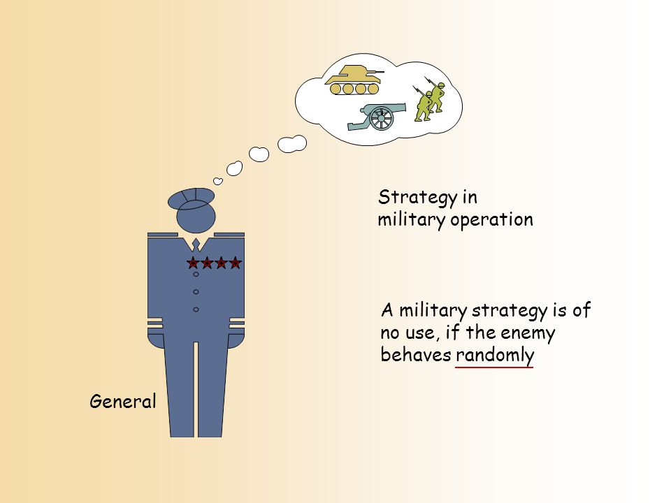 Strategy in military operation A military strategy is of no use, if the enemy behaves randomly General