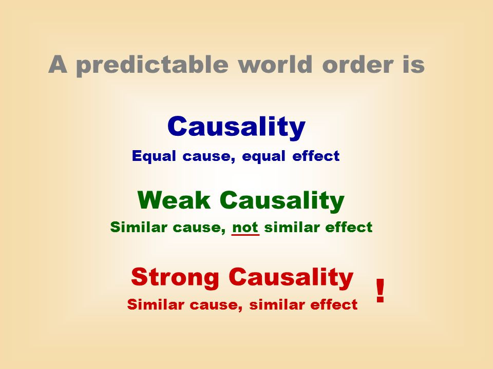 Causality Weak Causality Strong Causality A predictable world order is Equal cause, equal effect Similar cause, not similar effect Similar cause, similar effect !