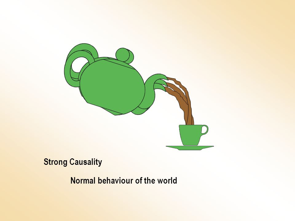 Strong Causality Normal behaviour of the world