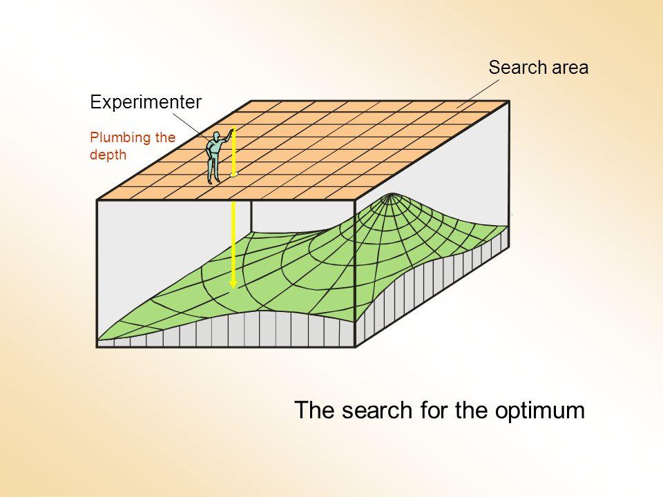 Plumbing the depth Experimenter Search area