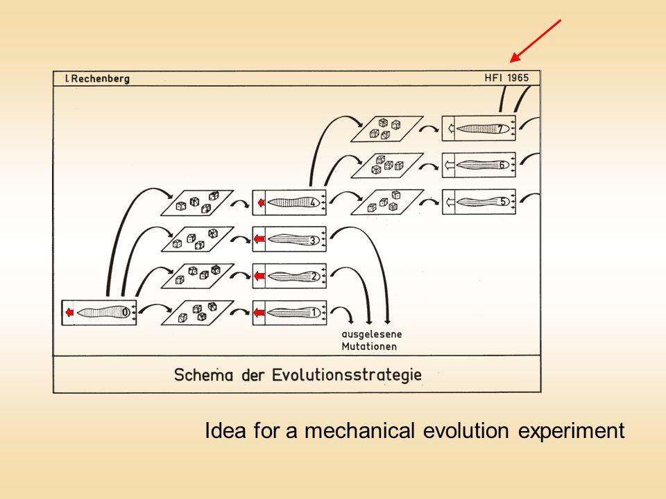 Idea for a mechanical evolution experiment