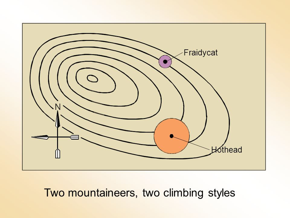 N Two mountaineers, two climbing styles Fraidycat Hothead