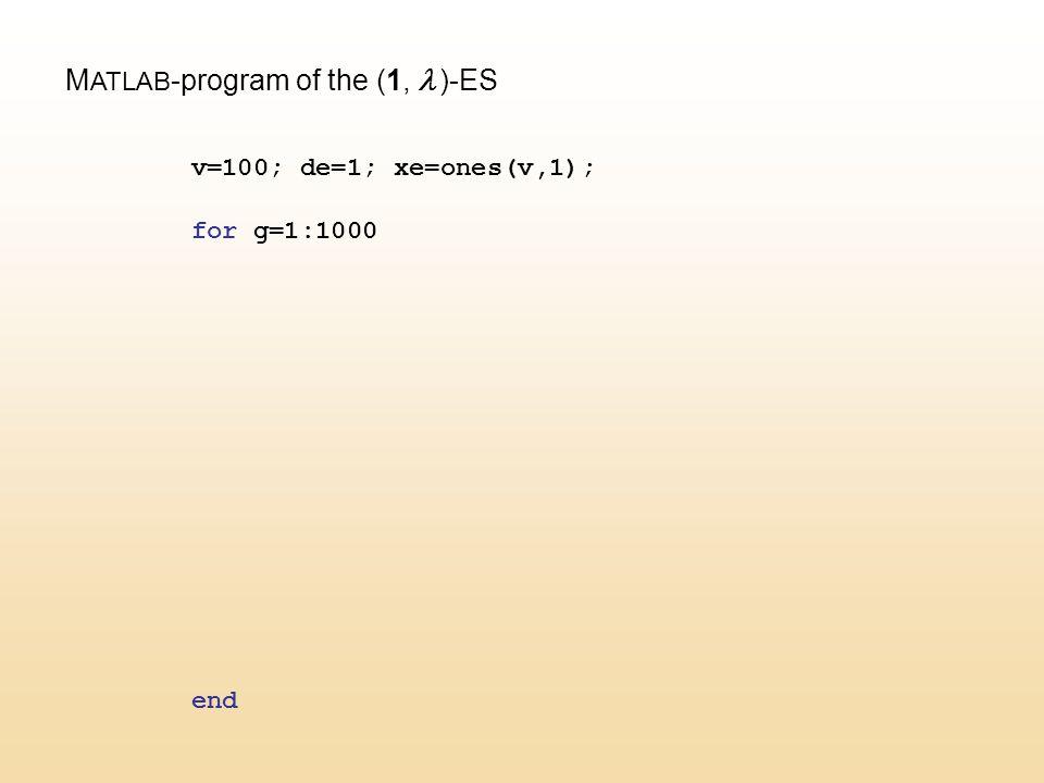 M ATLAB -program of the (1,  )-ES v=100; de=1; xe=ones(v,1); for g=1:1000 end