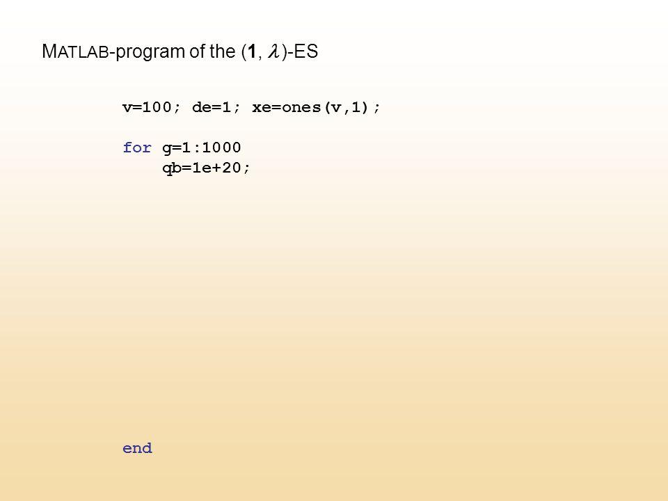 M ATLAB -program of the (1,  )-ES v=100; de=1; xe=ones(v,1); for g=1:1000 qb=1e+20; end