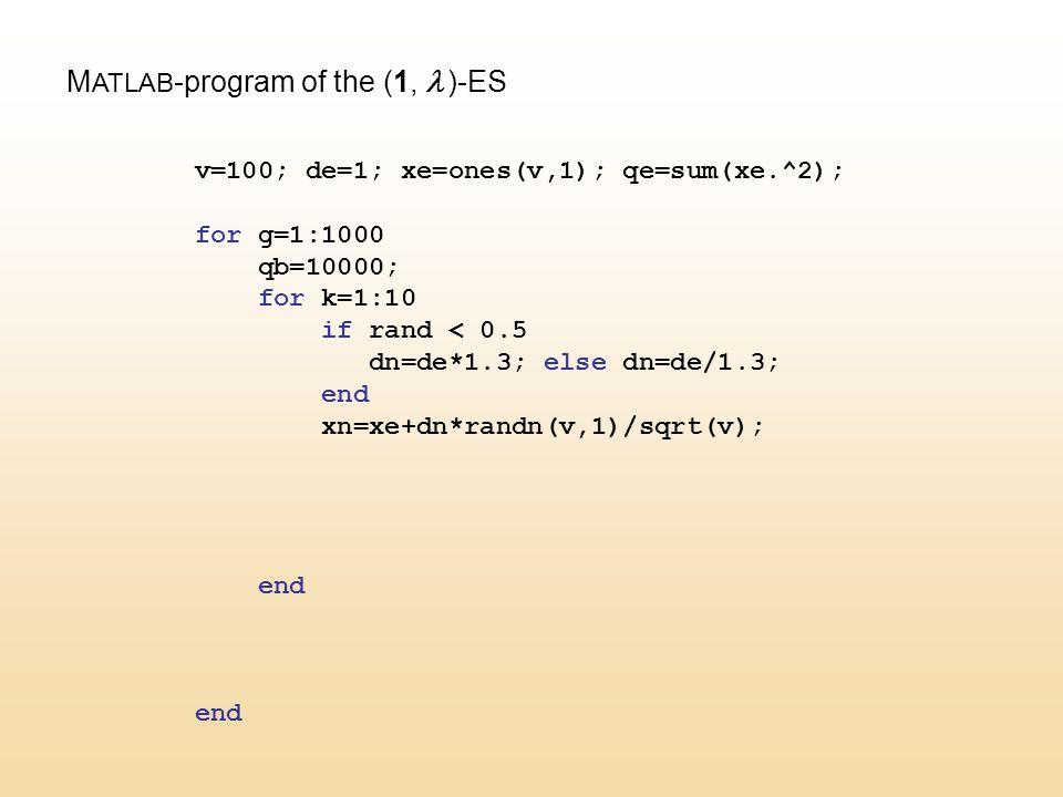 M ATLAB -program of the (1,  )-ES v=100; de=1; xe=ones(v,1); qe=sum(xe.^2); for g=1:1000 qb=10000; for k=1:10 if rand < 0.5 dn=de*1.3; else dn=de/1.3; end xn=xe+dn*randn(v,1)/sqrt(v); end end