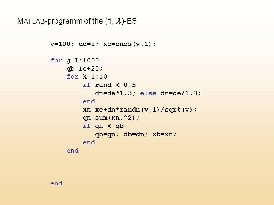 M ATLAB -programm of the (1,  )-ES v=100; de=1; xe=ones(v,1); for g=1:1000 qb=1e+20; for k=1:10 if rand < 0.5 dn=de*1.3; else dn=de/1.3; end xn=xe+dn*randn(v,1)/sqrt(v); qn=sum(xn.^2); if qn < qb qb=qn; db=dn; xb=xn; end end
