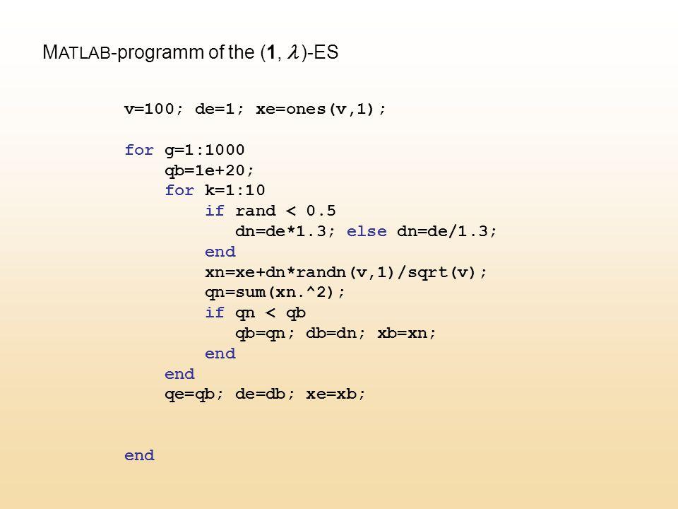 M ATLAB -programm of the (1,  )-ES v=100; de=1; xe=ones(v,1); for g=1:1000 qb=1e+20; for k=1:10 if rand < 0.5 dn=de*1.3; else dn=de/1.3; end xn=xe+dn*randn(v,1)/sqrt(v); qn=sum(xn.^2); if qn < qb qb=qn; db=dn; xb=xn; end qe=qb; de=db; xe=xb; end