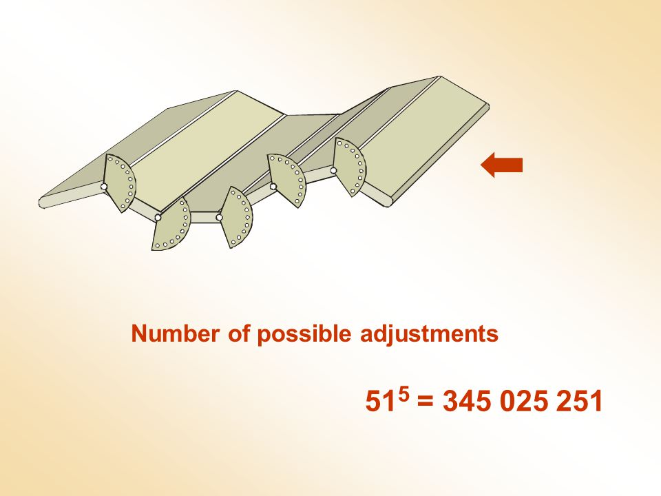 Number of possible adjustments 51 5 = 345 025 251