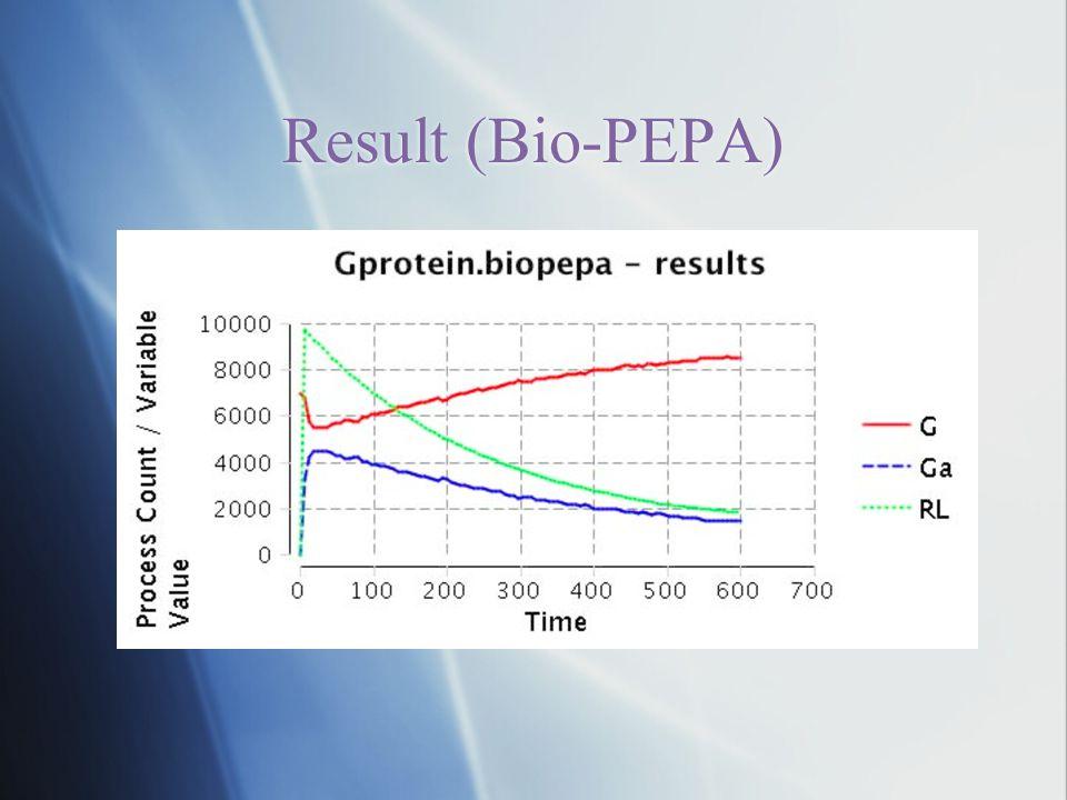 Result (Bio-PEPA)