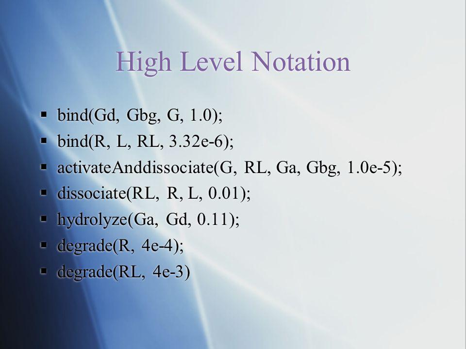 High Level Notation  bind(Gd, Gbg, G, 1.0);  bind(R, L, RL, 3.32e-6);  activateAnddissociate(G, RL, Ga, Gbg, 1.0e-5);  dissociate(RL, R, L, 0.01);
