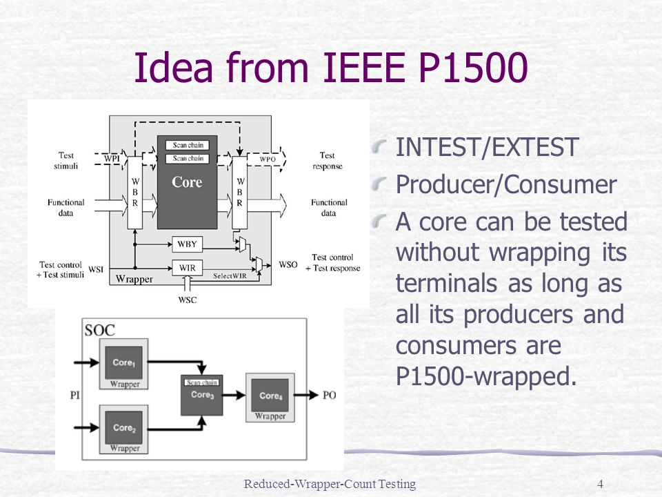 Reduced-Wrapper-Count Testing4 Idea from IEEE P1500 INTEST/EXTEST Producer/Consumer A core can be tested without wrapping its terminals as long as all its producers and consumers are P1500-wrapped.