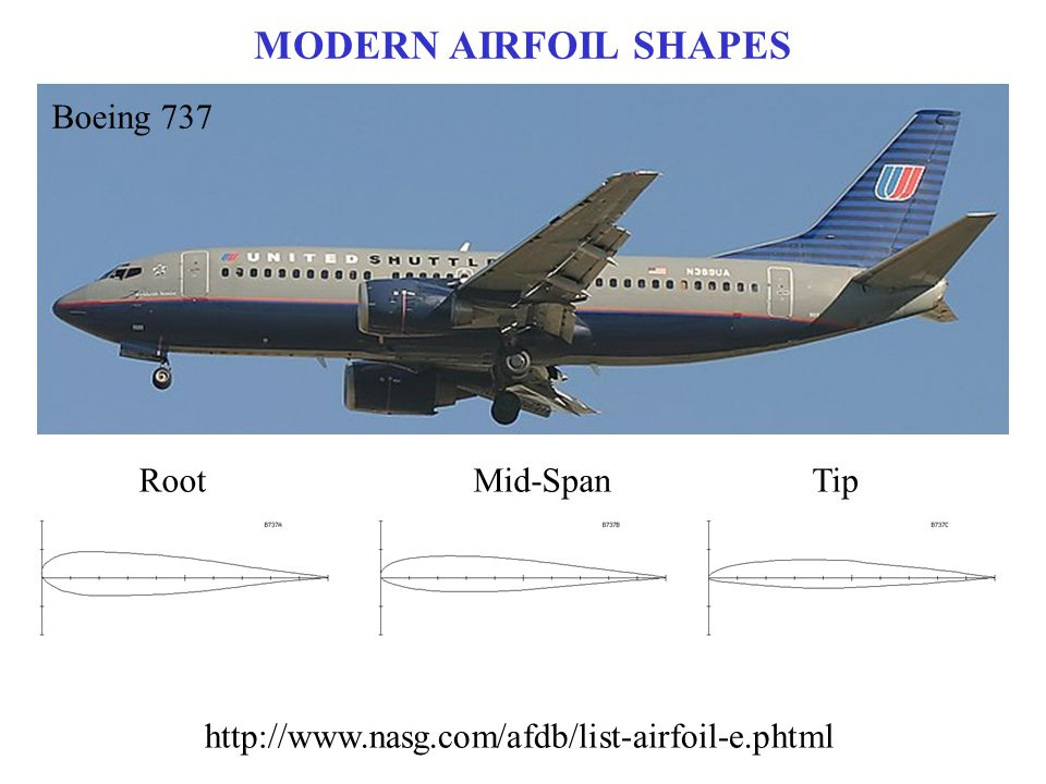 MODERN AIRFOIL SHAPES http://www.nasg.com/afdb/list-airfoil-e.phtml RootMid-SpanTip Boeing 737