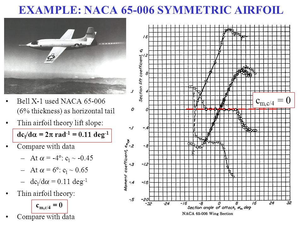 CENTER OF PRESSURE AND AERODYNAMIC CENTER Center of Pressure: Point on an airfoil (or body) about which aerodynamic moment is zero –Thin Airfoil Theory: Symmetric Airfoil: Aerodynamic Center: Point on an airfoil (or body) about which aerodynamic moment is independent of angle of attack –Thin Airfoil Theory: Symmetric Airfoil: