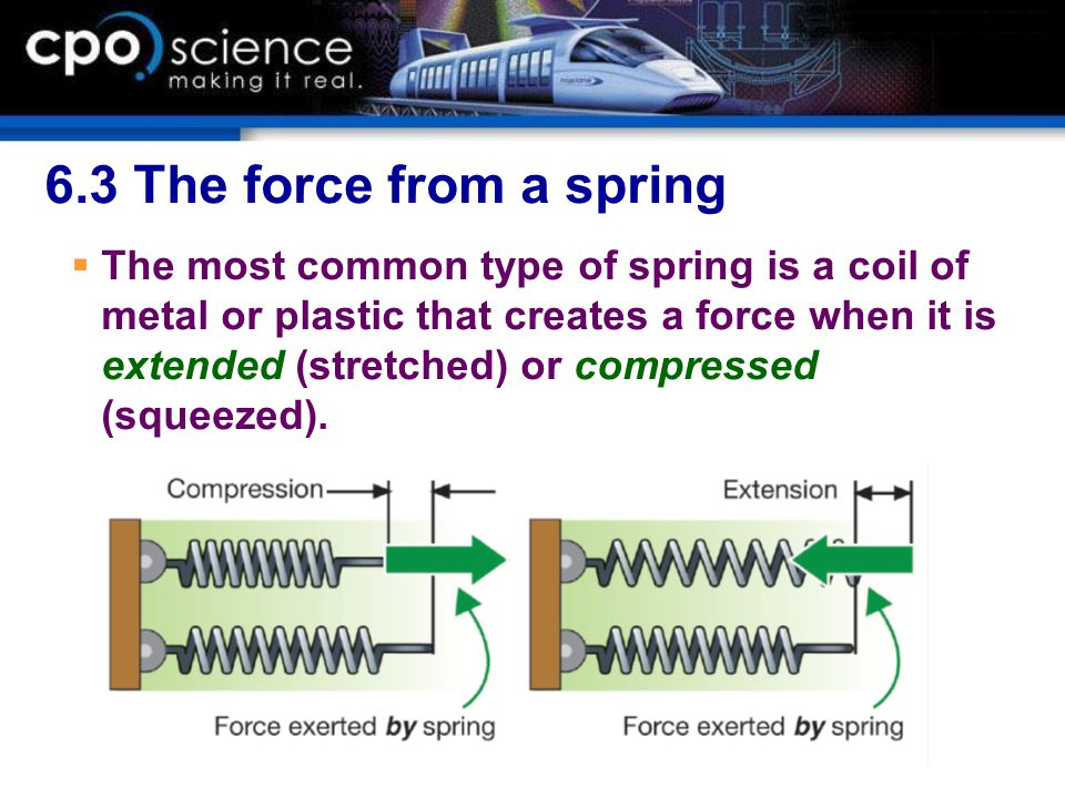 6.3 The force from a spring  The most common type of spring is a coil of metal or plastic that creates a force when it is extended (stretched) or com