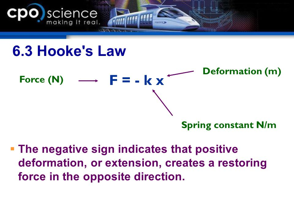 6.3 Hooke's Law  The negative sign indicates that positive deformation, or extension, creates a restoring force in the opposite direction. F = - k x