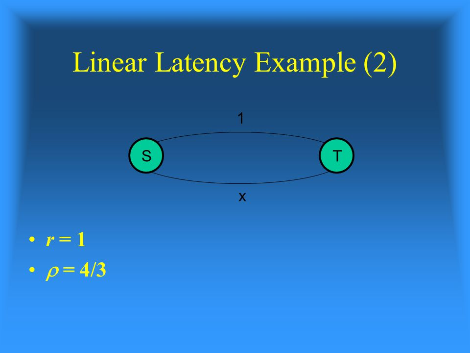 Linear Latency Example (2) r = 1  = 4/3 x 1 TS