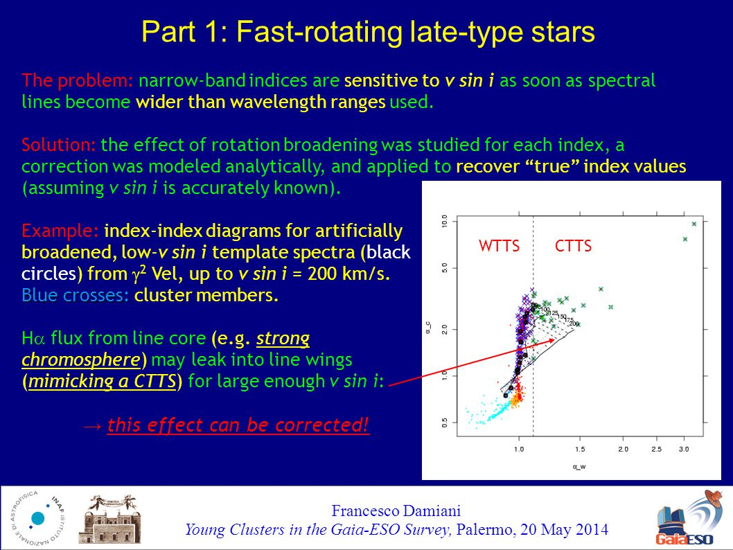Francesco Damiani Young Clusters in the Gaia-ESO Survey, Palermo, 20 May 2014 Two diagrams used to compute PMS veiling.