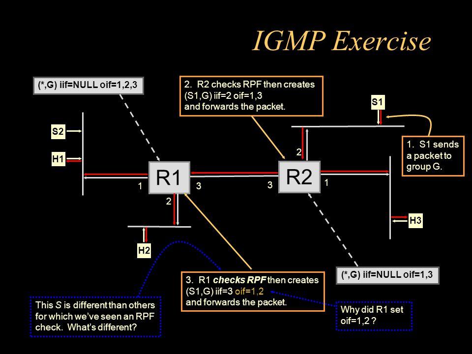 IGMP Exercise R1 2 H1 H2 R2 3 3 2 H3 1 1 S1S2 (*,G) iif=NULL oif=1,2,3 (*,G) iif=NULL oif=1,3 1.