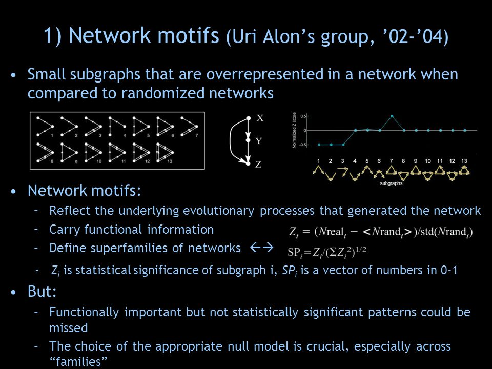 Small subgraphs that are overrepresented in a network when compared to randomized networks Network motifs: –Reflect the underlying evolutionary proces