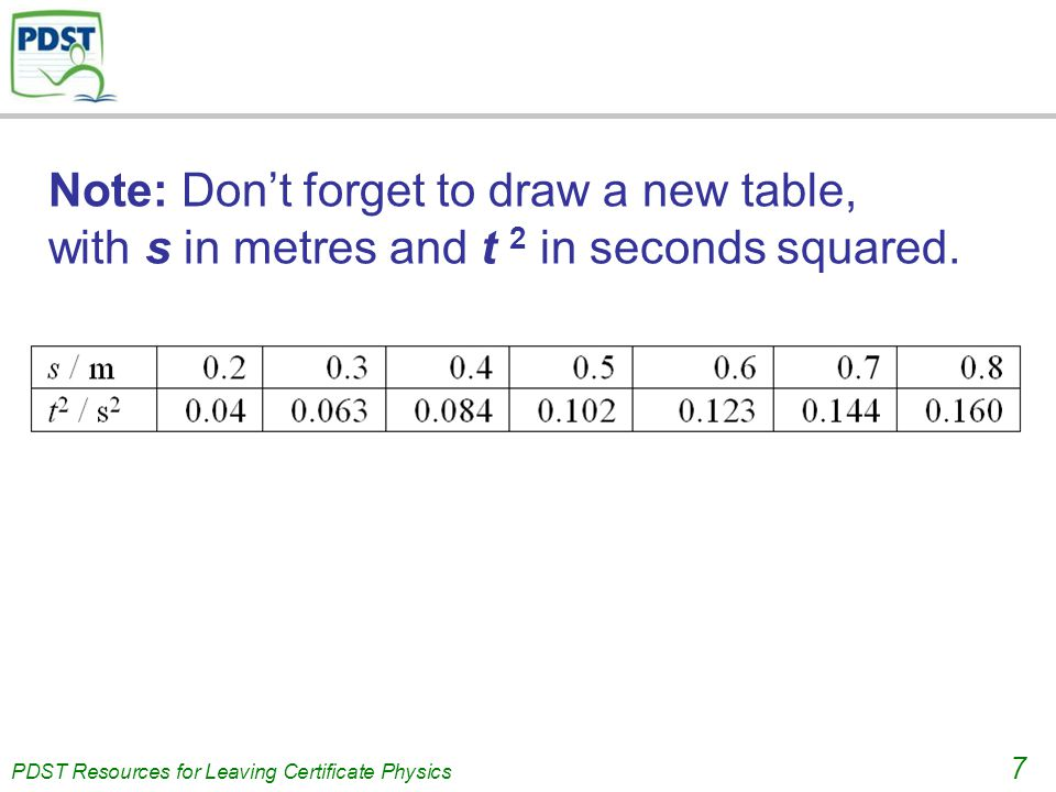 . PDST Resources for Leaving Certificate Physics 7 Note: Don't forget to draw a new table, with s in metres and t 2 in seconds squared.