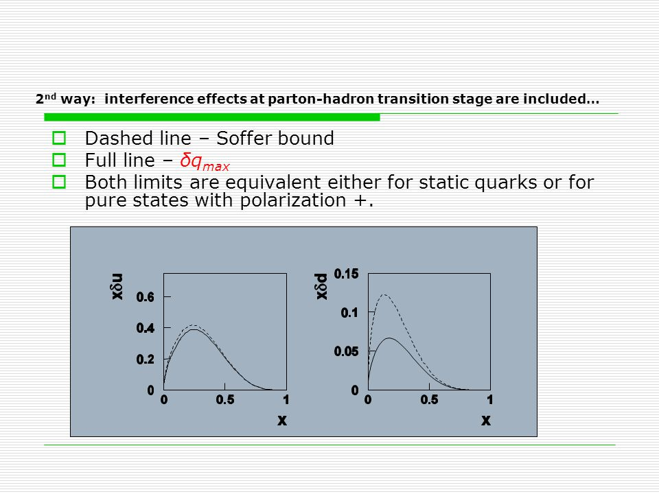 2 nd way: interference effects at parton-hadron transition stage are included…  Dashed line – Soffer bound  Full line – δq max  Both limits are equivalent either for static quarks or for pure states with polarization +.