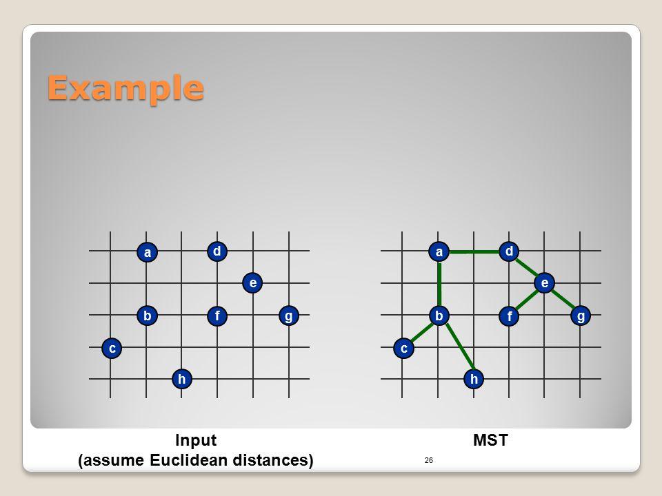 26 h c b a d e g f MST h c b d e g f Input (assume Euclidean distances) a Example