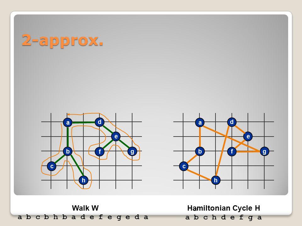 27 h c b a d e g f Walk W a b c b h b a d e f e g e d a h c b a d e g f Hamiltonian Cycle H a b c h d e f g a 2-approx.