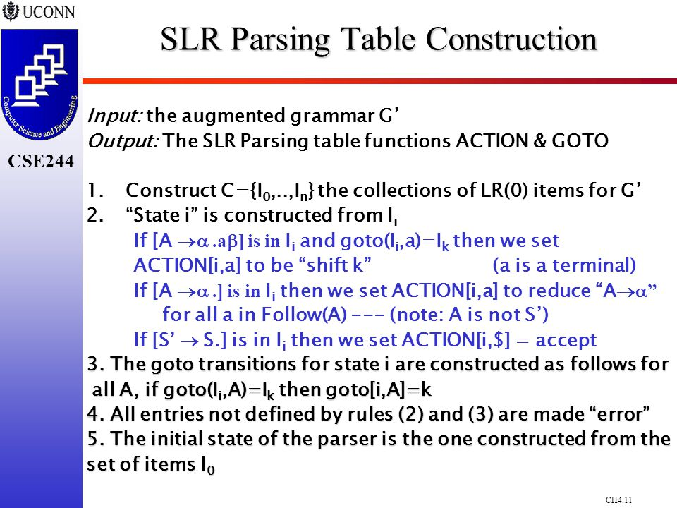 CH4.11 CSE244 SLR Parsing Table Construction Input: the augmented grammar G' Output: The SLR Parsing table functions ACTION & GOTO 1.