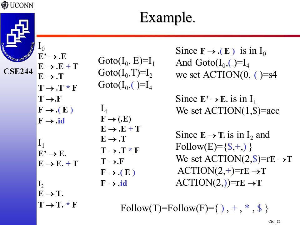 CH4.12 CSE244Example. I 0 E' .E E .E + T E .T T .T * F T .F F .( E ) F .id I 1 E'  E. E  E. + T I 2 E  T. T  T. * F Goto(I 0, E)=I 1 Goto(I