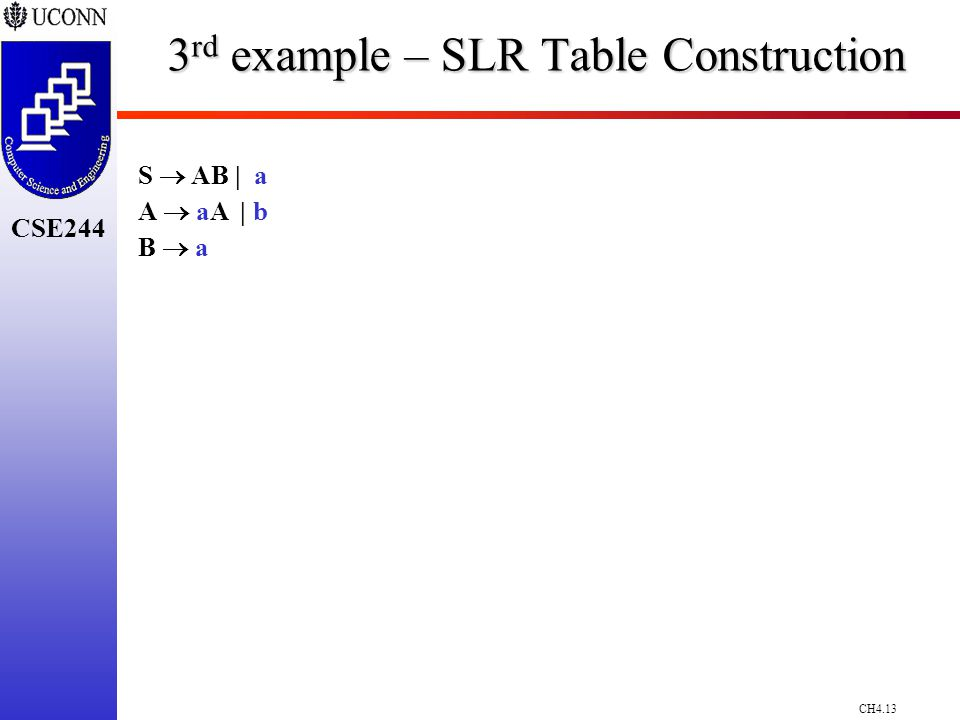 CH4.13 CSE244 3 rd example – SLR Table Construction S  AB | a A  aA | b B  a