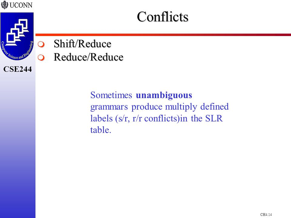 CH4.14 CSE244Conflicts  Shift/Reduce  Reduce/Reduce Sometimes unambiguous grammars produce multiply defined labels (s/r, r/r conflicts)in the SLR table.