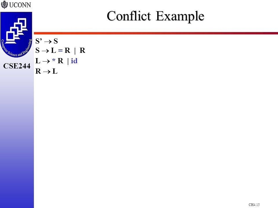 CH4.15 CSE244 Conflict Example S'  S S  L = R | R L  * R | id R  L