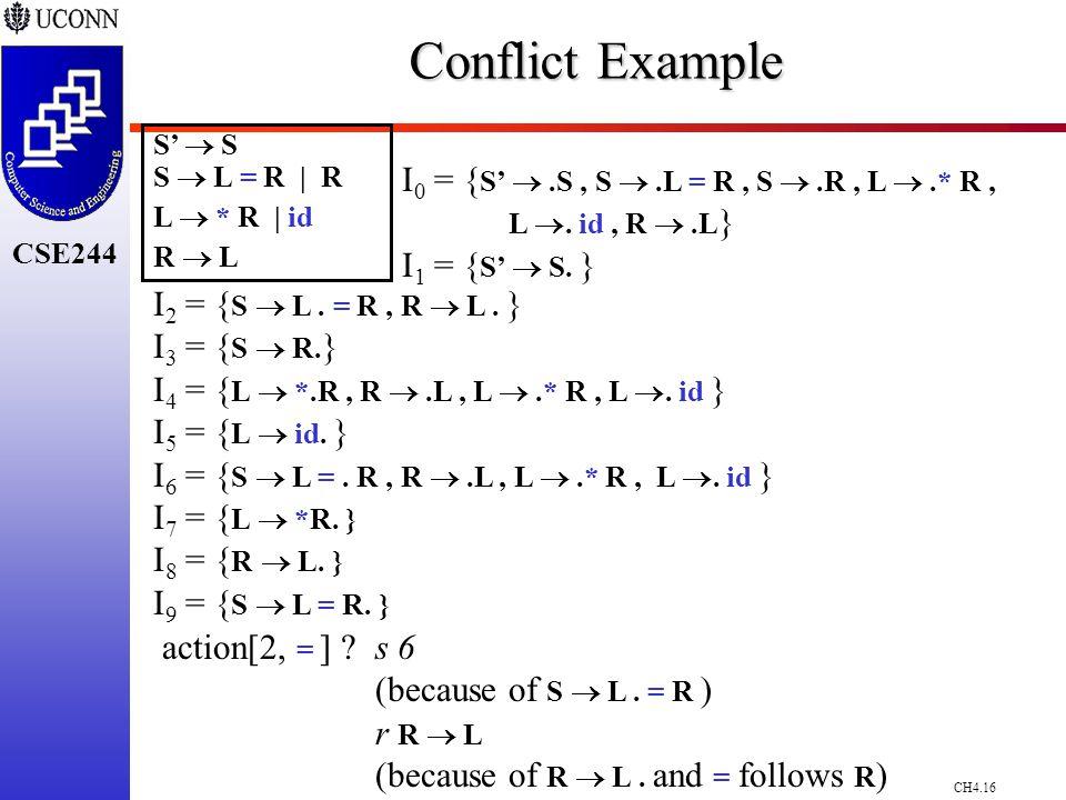 CH4.16 CSE244 Conflict Example S'  S S  L = R | R L  * R | id R  L I 0 = { S' .S, S .L = R, S .R, L .* R, L . id, R .L } I 1 = { S'  S. } I