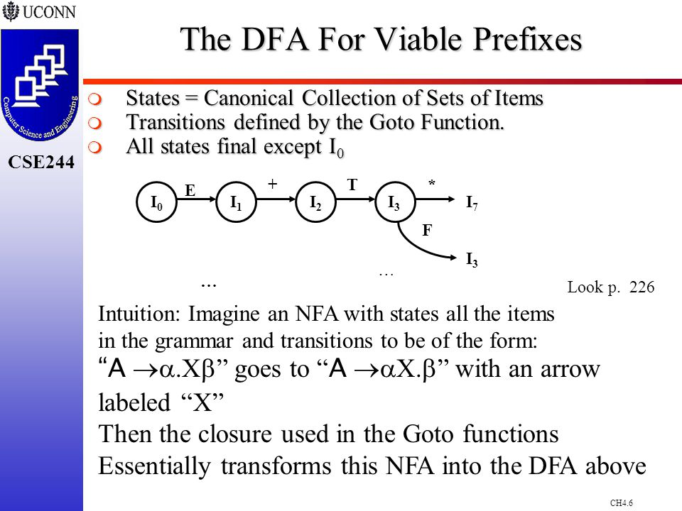 CH4.6 CSE244 The DFA For Viable Prefixes  States = Canonical Collection of Sets of Items  Transitions defined by the Goto Function.