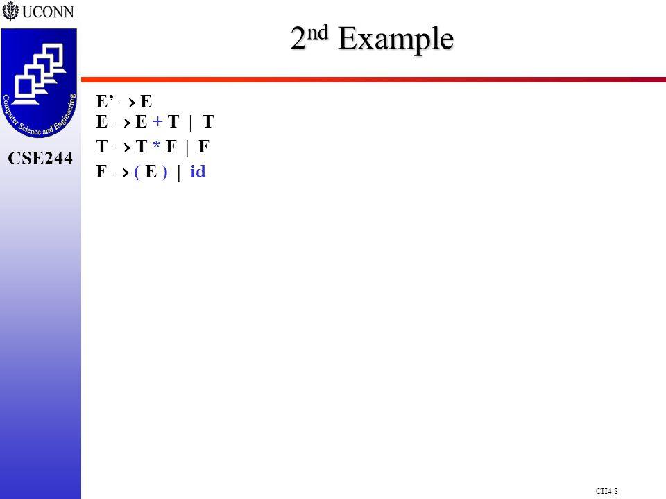 CH4.8 CSE244 2 nd Example E'  E E  E + T | T T  T * F | F F  ( E ) | id