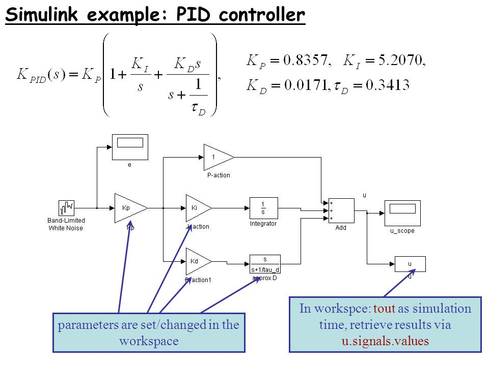 Simulink example: PID controller parameters are set/changed in the workspace In workspce: tout as simulation time, retrieve results via u.signals.values