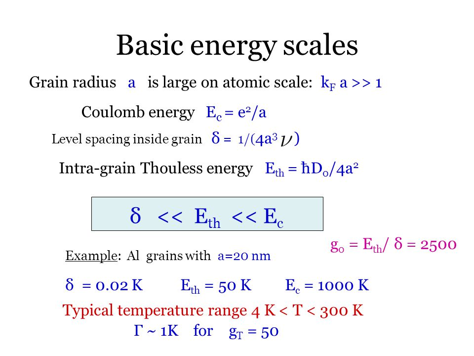Basic energy scales Grain radius a is large on atomic scale: k F a >> 1 Level spacing inside grain δ = 1/( 4a 3 ) Coulomb energy E c = e 2 /a Intra-grain Thouless energy E th = ћD 0 /4a 2 δ << E th << E c Example: Al grains with a=20 nm δ = 0.02 K E th = 50 K E c = 1000 K g 0 = E th / δ = 2500 Typical temperature range 4 K < T < 300 K Γ ~ 1K for g T = 50