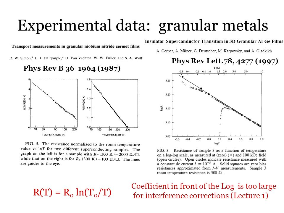Experimental data: granular metals Phys Rev B 36 1964 (1987) Phys Rev Lett.78, 4277 (1997) R(T) = R 0 ln(T 0 /T) Coefficient in front of the Log is too large for interference corrections (Lecture 1)
