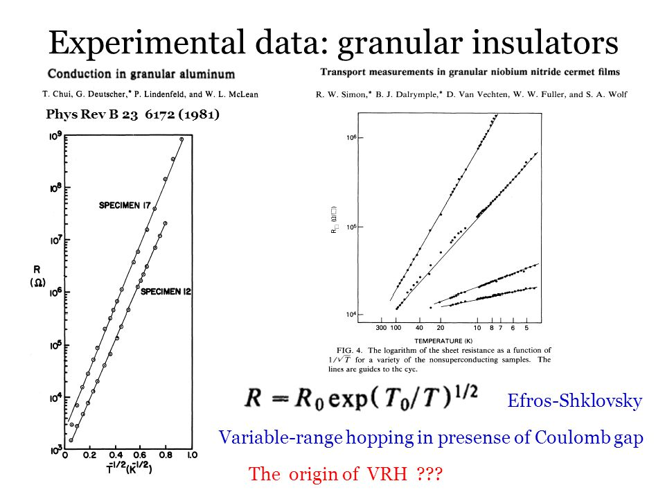 Experimental data: granular insulators Phys Rev B 23 6172 (1981) Variable-range hopping in presense of Coulomb gap Efros-Shklovsky The origin of VRH