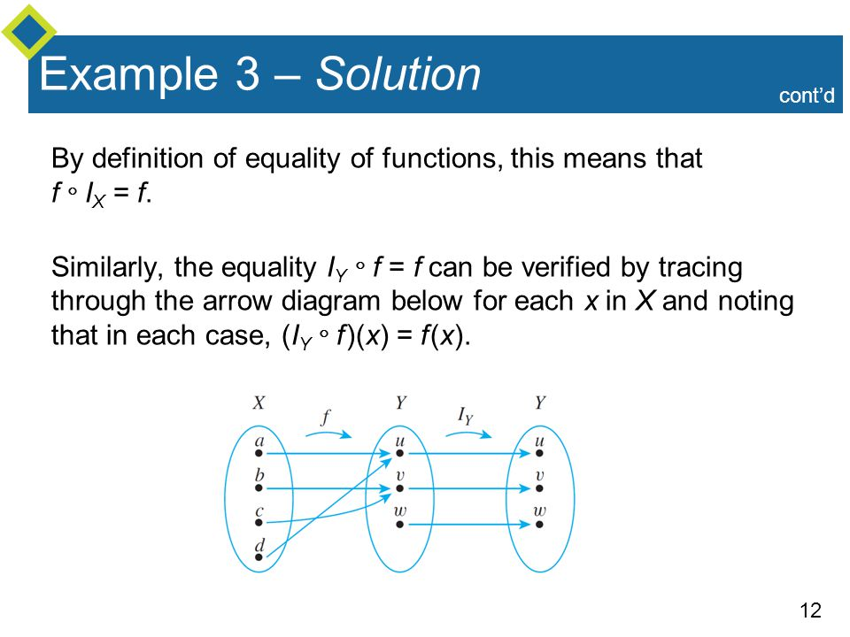 12 Example 3 – Solution By definition of equality of functions, this means that f  I X = f. Similarly, the equality I Y  f = f can be verified by tr