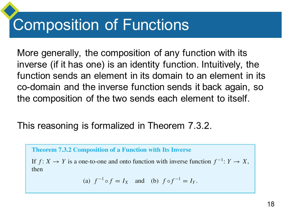 18 Composition of Functions More generally, the composition of any function with its inverse (if it has one) is an identity function. Intuitively, the