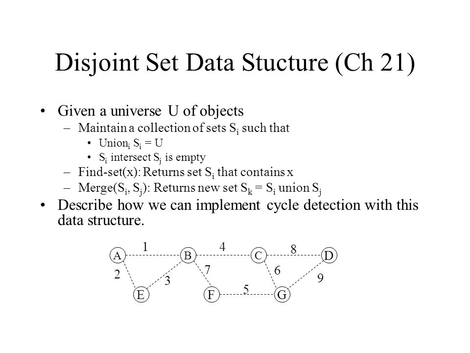 Disjoint Set Data Stucture (Ch 21) Given a universe U of objects –Maintain a collection of sets S i such that Union i S i = U S i intersect S j is empty –Find-set(x): Returns set S i that contains x –Merge(S i, S j ): Returns new set S k = S i union S j Describe how we can implement cycle detection with this data structure.
