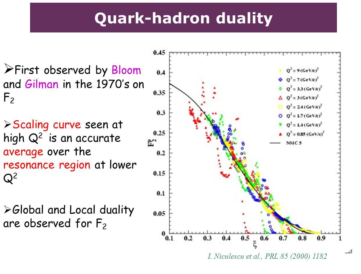 Quark-hadron duality I.