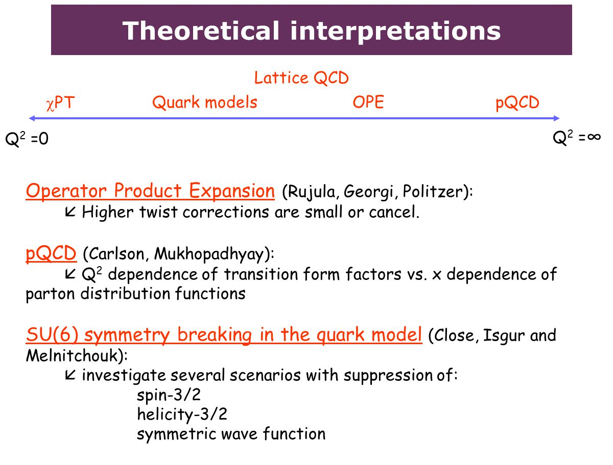 Theoretical interpretations Operator Product Expansion (Rujula, Georgi, Politzer):  Higher twist corrections are small or cancel. pQCD (Carlson, Mukh