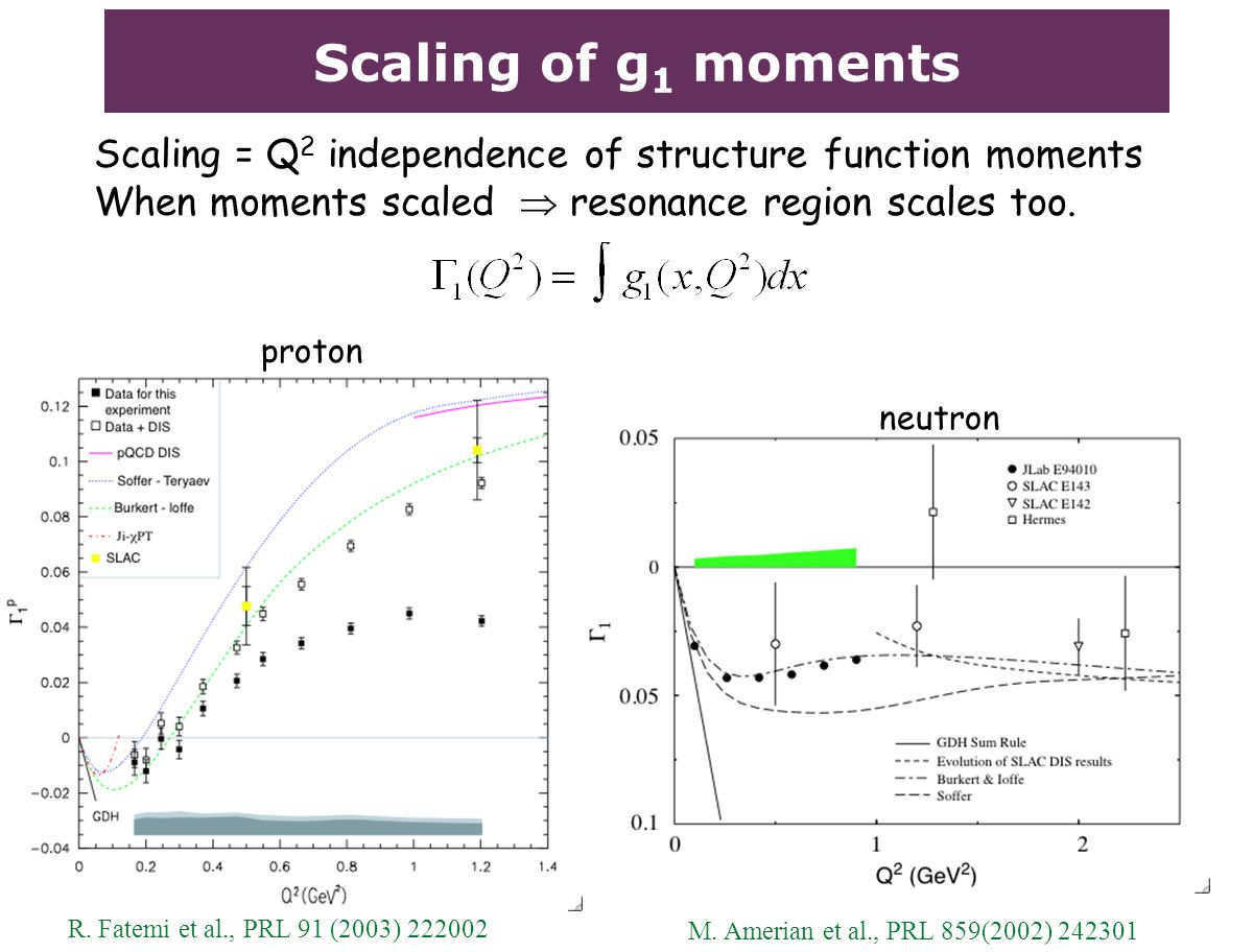 Scaling of g 1 moments Scaling = Q 2 independence of structure function moments When moments scaled  resonance region scales too.