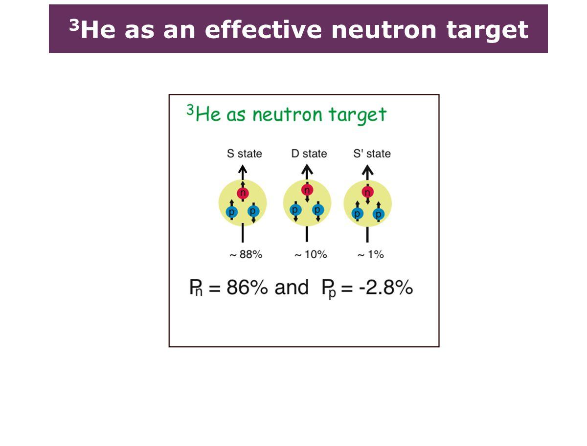 3 He as an effective neutron target