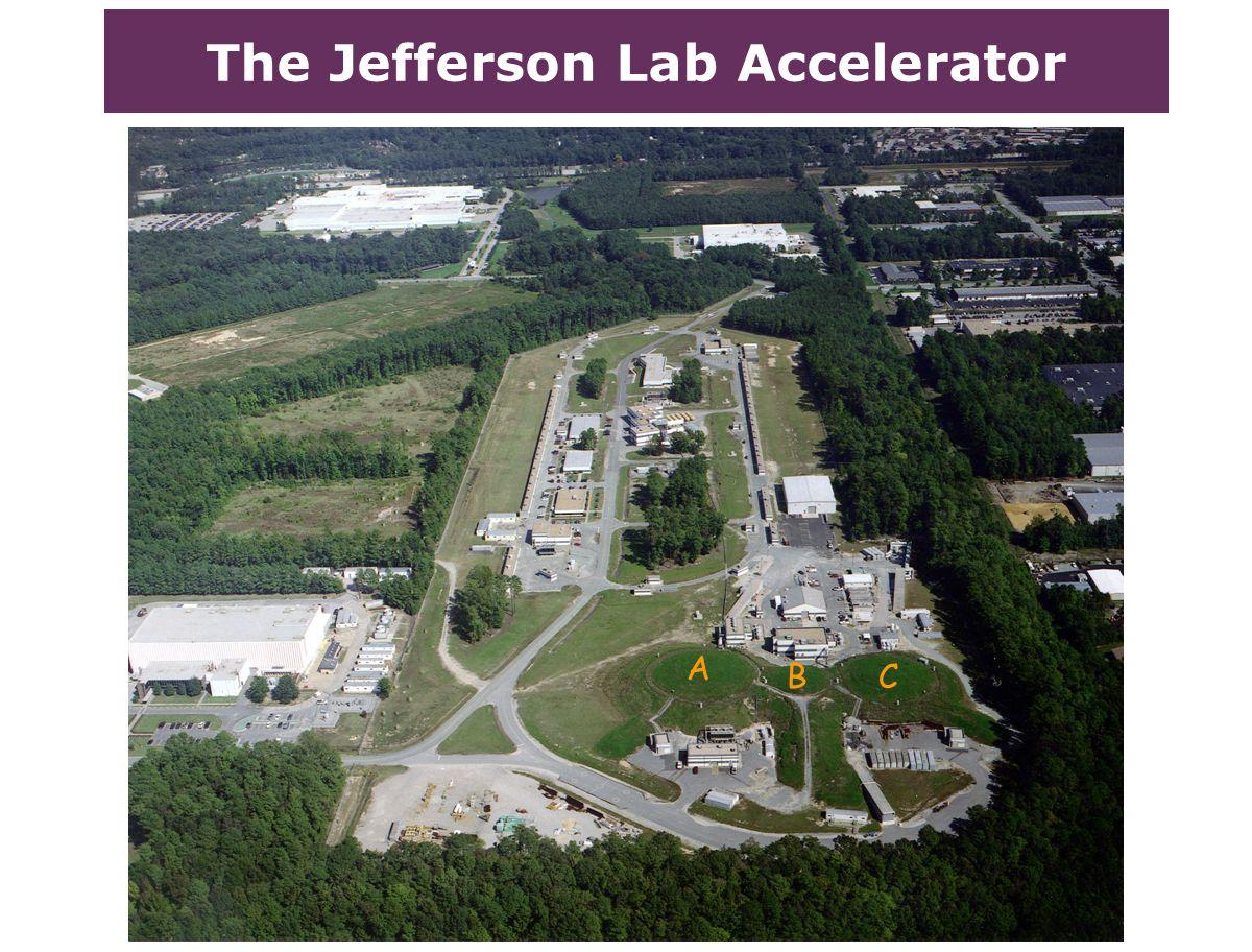 The Jefferson Lab Accelerator A CB